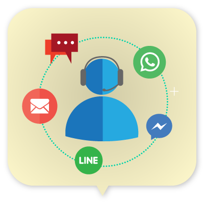We provide complete customer support platforms through email and Facebook Messenger